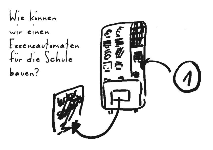 Challenge_essensautomat
